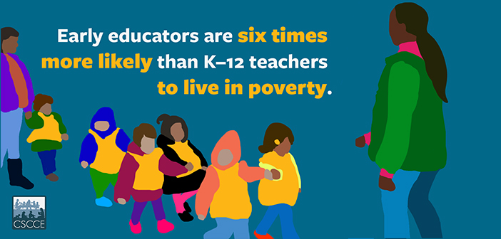 Early educators are six times more likely than K-12 teachers to live in poverty.